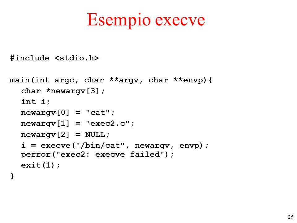 25 Esempio execve #include main(int argc, char **argv, char **envp){ char *newargv[3]; int i; newargv[0] = cat ; newargv[1] = exec2.c ; newargv[2] = NULL; i = execve( /bin/cat , newargv, envp); perror( exec2: execve failed ); exit(1); }