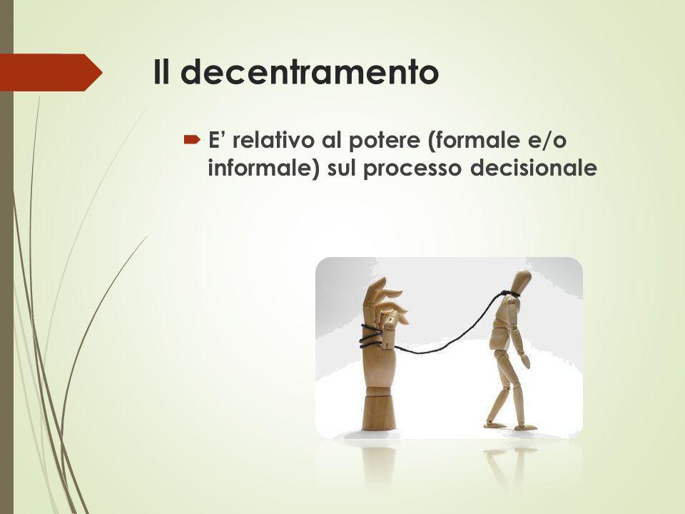 Il decentramento  E' relativo al potere (formale e/o informale) sul processo decisionale