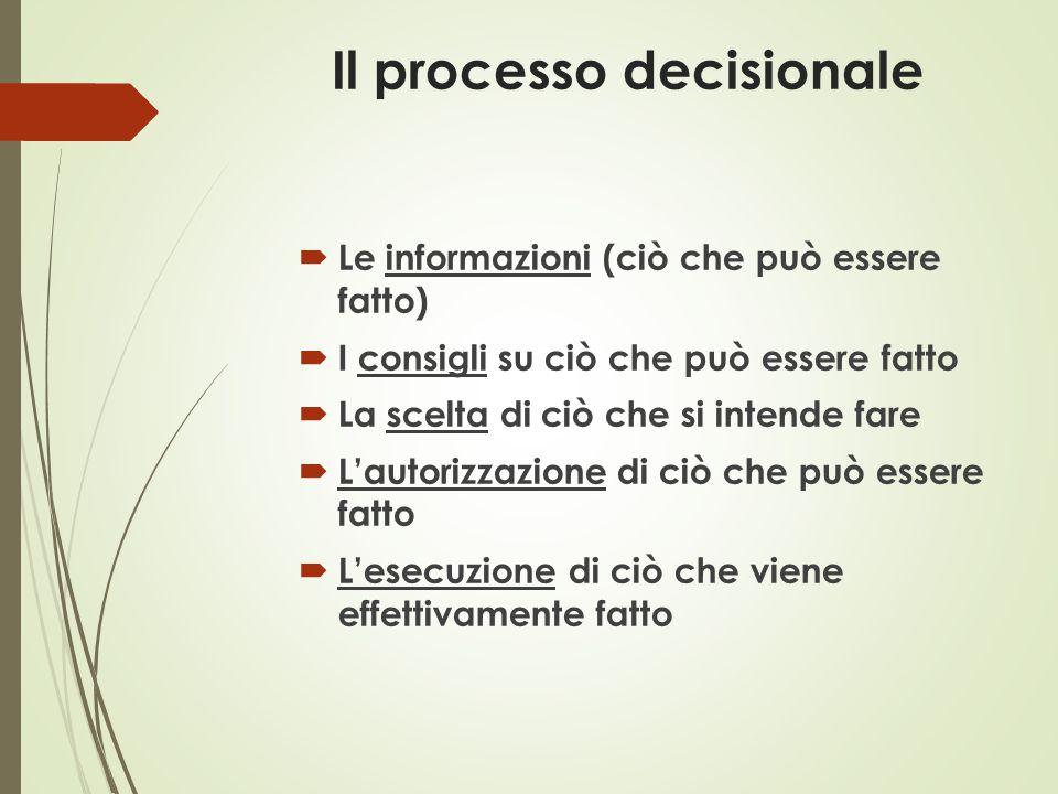 Il processo decisionale  Le informazioni (ciò che può essere fatto)  I consigli su ciò che può essere fatto  La scelta di ciò che si intende fare 
