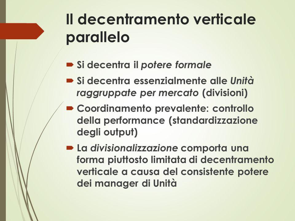 Il decentramento verticale parallelo  Si decentra il potere formale  Si decentra essenzialmente alle Unità raggruppate per mercato (divisioni)  Coo