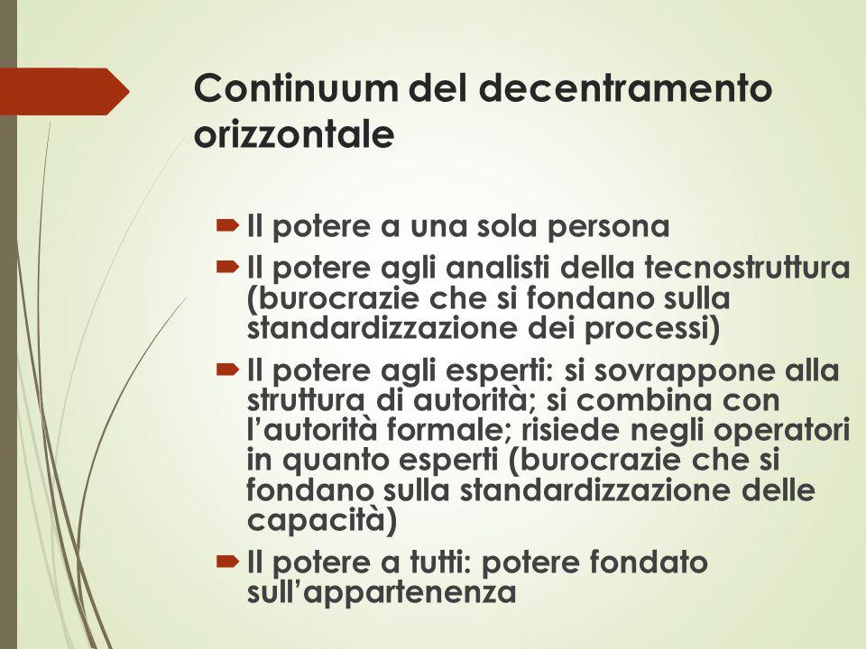 Continuum del decentramento orizzontale  Il potere a una sola persona  Il potere agli analisti della tecnostruttura (burocrazie che si fondano sulla