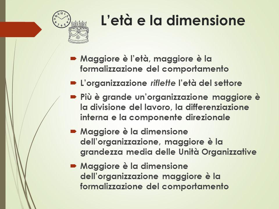 L'età e la dimensione  Maggiore è l'età, maggiore è la formalizzazione del comportamento  L'organizzazione riflette l'età del settore  Più è grande