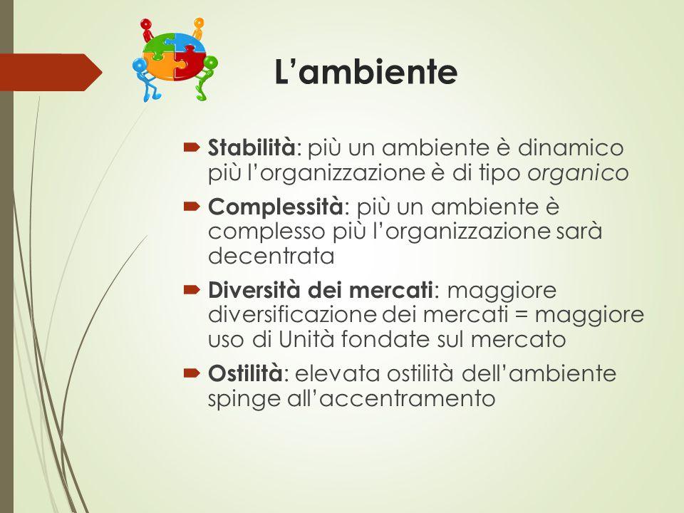 L'ambiente  Stabilità : più un ambiente è dinamico più l'organizzazione è di tipo organico  Complessità : più un ambiente è complesso più l'organizz