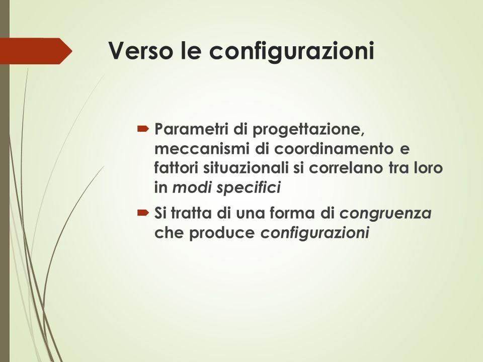 Verso le configurazioni  Parametri di progettazione, meccanismi di coordinamento e fattori situazionali si correlano tra loro in modi specifici  Si
