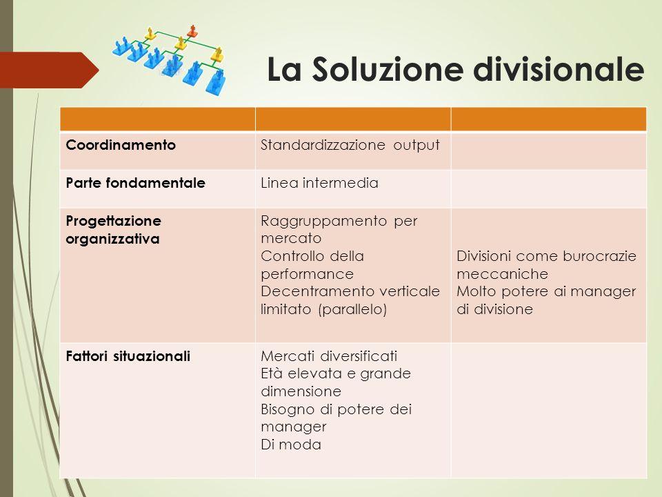 La Soluzione divisionale Coordinamento Standardizzazione output Parte fondamentale Linea intermedia Progettazione organizzativa Raggruppamento per mer