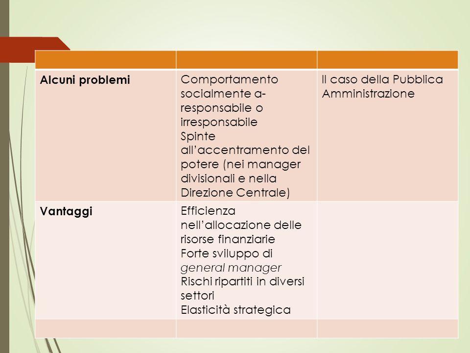 Alcuni problemi Comportamento socialmente a- responsabile o irresponsabile Spinte all'accentramento del potere (nei manager divisionali e nella Direzi