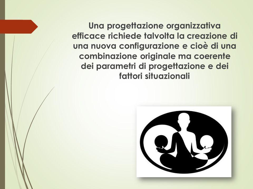 Una progettazione organizzativa efficace richiede talvolta la creazione di una nuova configurazione e cioè di una combinazione originale ma coerente d