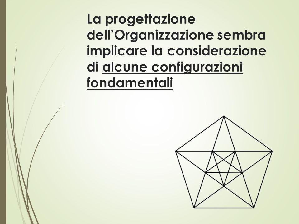 La progettazione dell'Organizzazione sembra implicare la considerazione di alcune configurazioni fondamentali