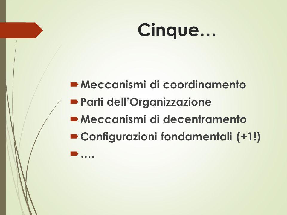 Cinque…  Meccanismi di coordinamento  Parti dell'Organizzazione  Meccanismi di decentramento  Configurazioni fondamentali (+1!)  ….