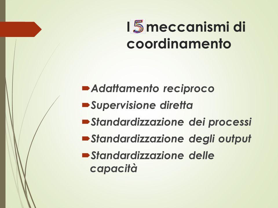 I 5 meccanismi di coordinamento  Adattamento reciproco  Supervisione diretta  Standardizzazione dei processi  Standardizzazione degli output  Sta