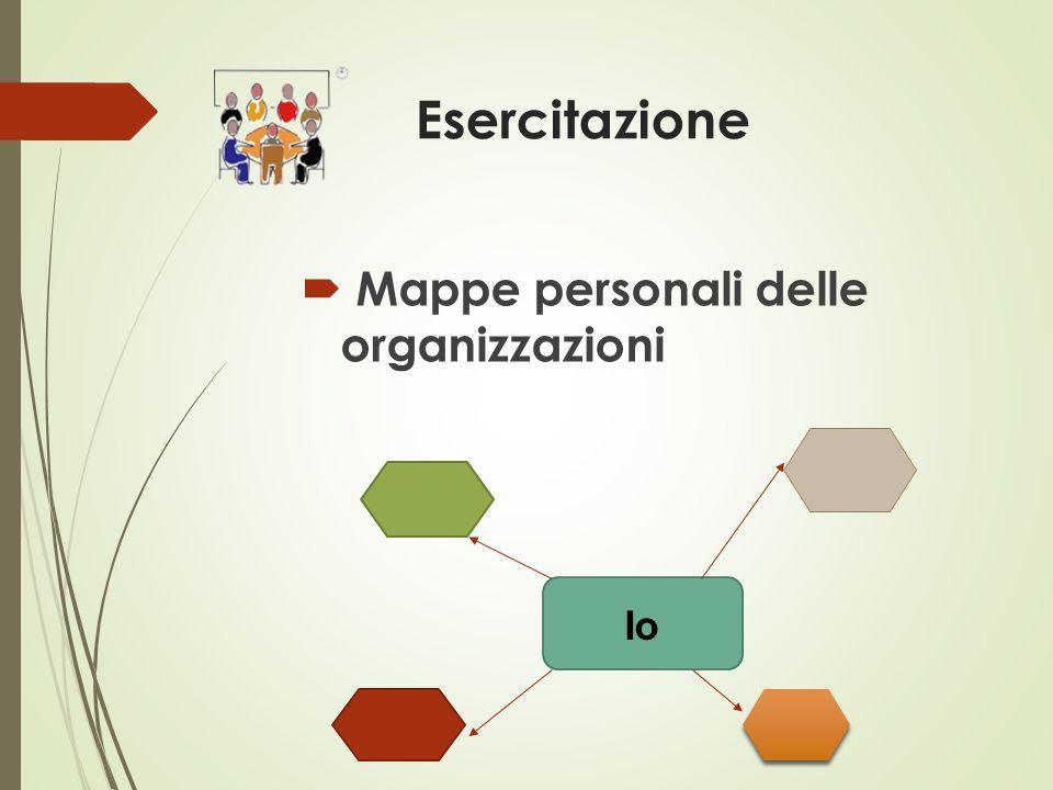 Esercitazione  Mappe personali delle organizzazioni Io