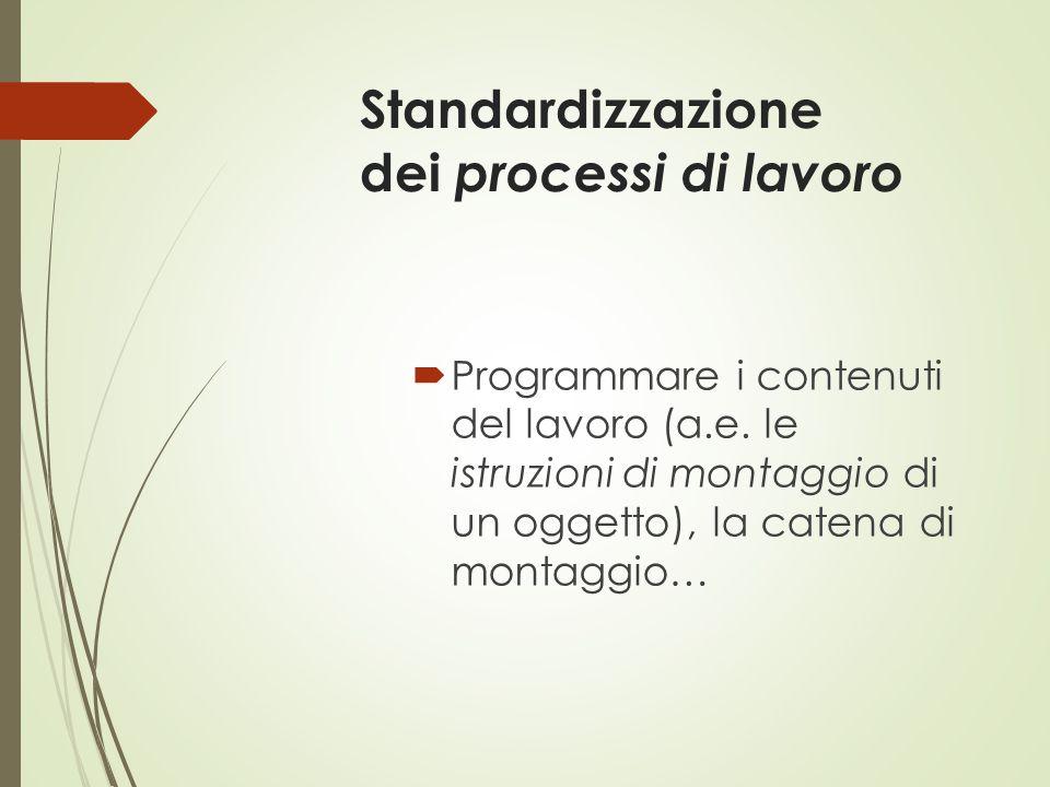 Standardizzazione dei processi di lavoro  Programmare i contenuti del lavoro (a.e. le istruzioni di montaggio di un oggetto), la catena di montaggio…