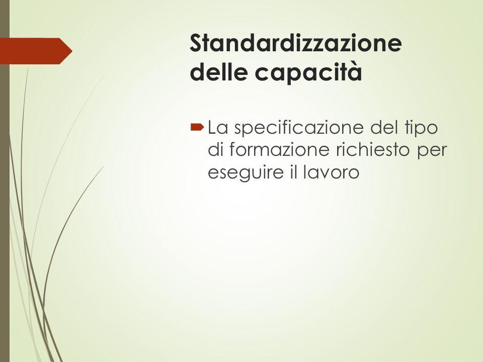 Standardizzazione delle capacità  La specificazione del tipo di formazione richiesto per eseguire il lavoro