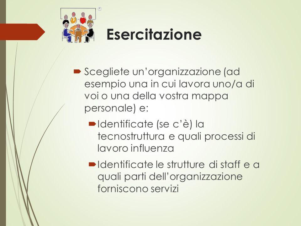 Esercitazione  Scegliete un'organizzazione (ad esempio una in cui lavora uno/a di voi o una della vostra mappa personale) e:  Identificate (se c'è)