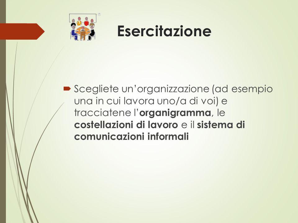 Esercitazione  Scegliete un'organizzazione (ad esempio una in cui lavora uno/a di voi) e tracciatene l' organigramma, le costellazioni di lavoro e il
