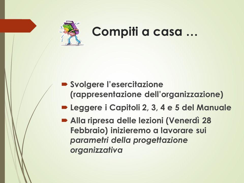 Compiti a casa …  Svolgere l'esercitazione (rappresentazione dell'organizzazione)  Leggere i Capitoli 2, 3, 4 e 5 del Manuale  Alla ripresa delle l