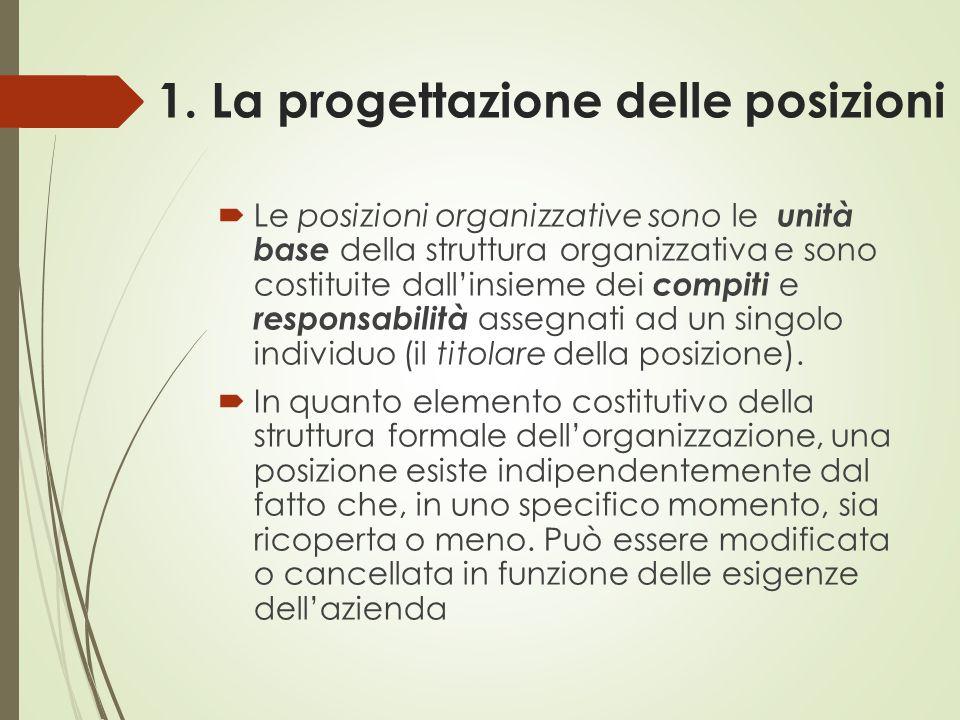 1. La progettazione delle posizioni  Le posizioni organizzative sono le unità base della struttura organizzativa e sono costituite dall'insieme dei c