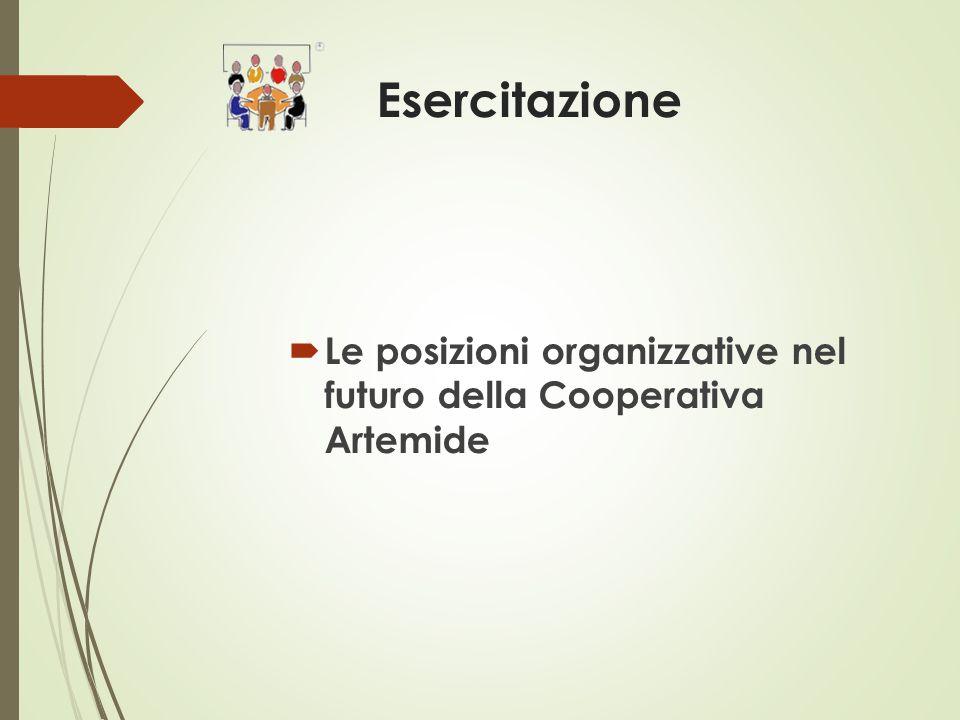 Esercitazione  Le posizioni organizzative nel futuro della Cooperativa Artemide