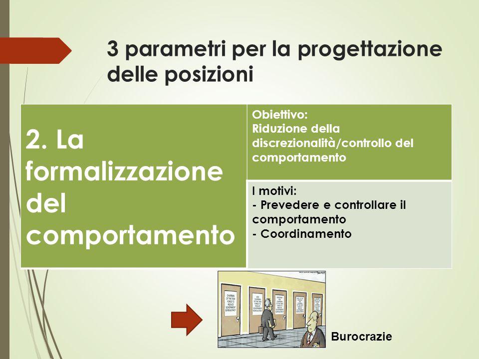 3 parametri per la progettazione delle posizioni 2. La formalizzazione del comportamento Obiettivo: Riduzione della discrezionalità/controllo del comp