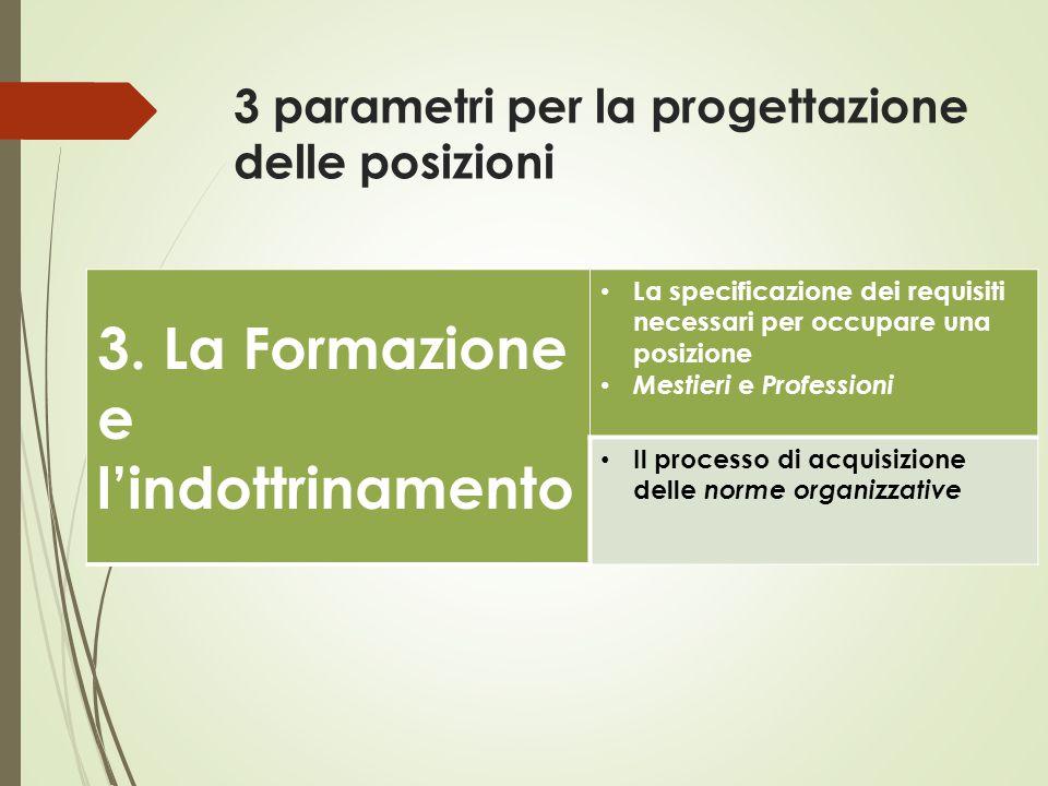 3 parametri per la progettazione delle posizioni 3. La Formazione e l'indottrinamento La specificazione dei requisiti necessari per occupare una posiz