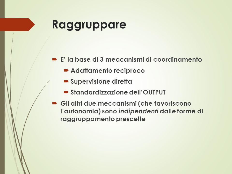 Raggruppare  E' la base di 3 meccanismi di coordinamento  Adattamento reciproco  Supervisione diretta  Standardizzazione dell'OUTPUT  Gli altri d