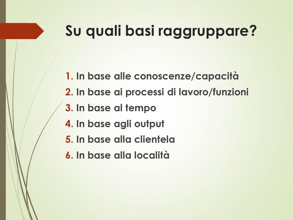 Su quali basi raggruppare? 1.In base alle conoscenze/capacità 2.In base ai processi di lavoro/funzioni 3.In base al tempo 4.In base agli output 5.In b