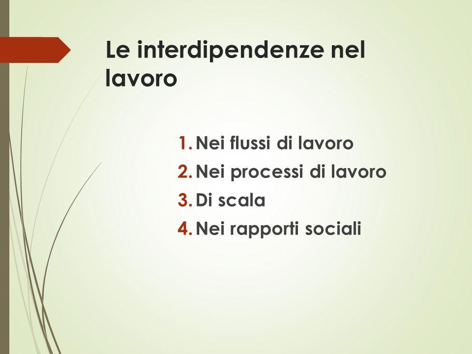 Le interdipendenze nel lavoro 1.Nei flussi di lavoro 2.Nei processi di lavoro 3.Di scala 4.Nei rapporti sociali