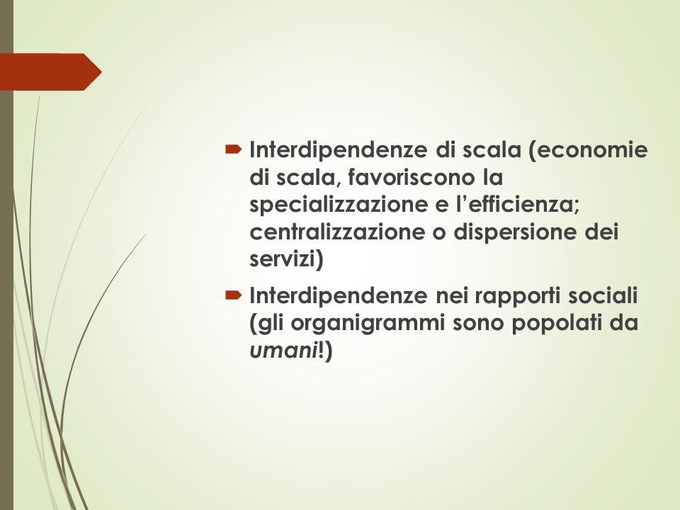 Interdipendenze di scala (economie di scala, favoriscono la specializzazione e l'efficienza; centralizzazione o dispersione dei servizi)  Interdipe
