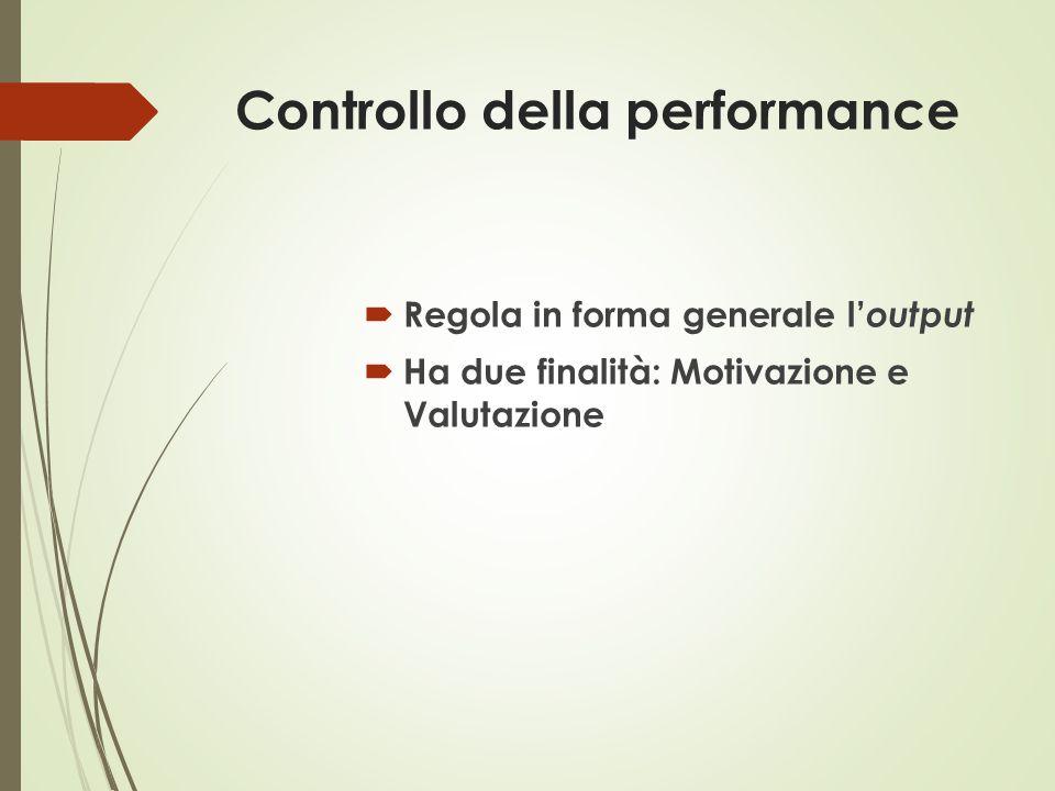 Controllo della performance  Regola in forma generale l' output  Ha due finalità: Motivazione e Valutazione
