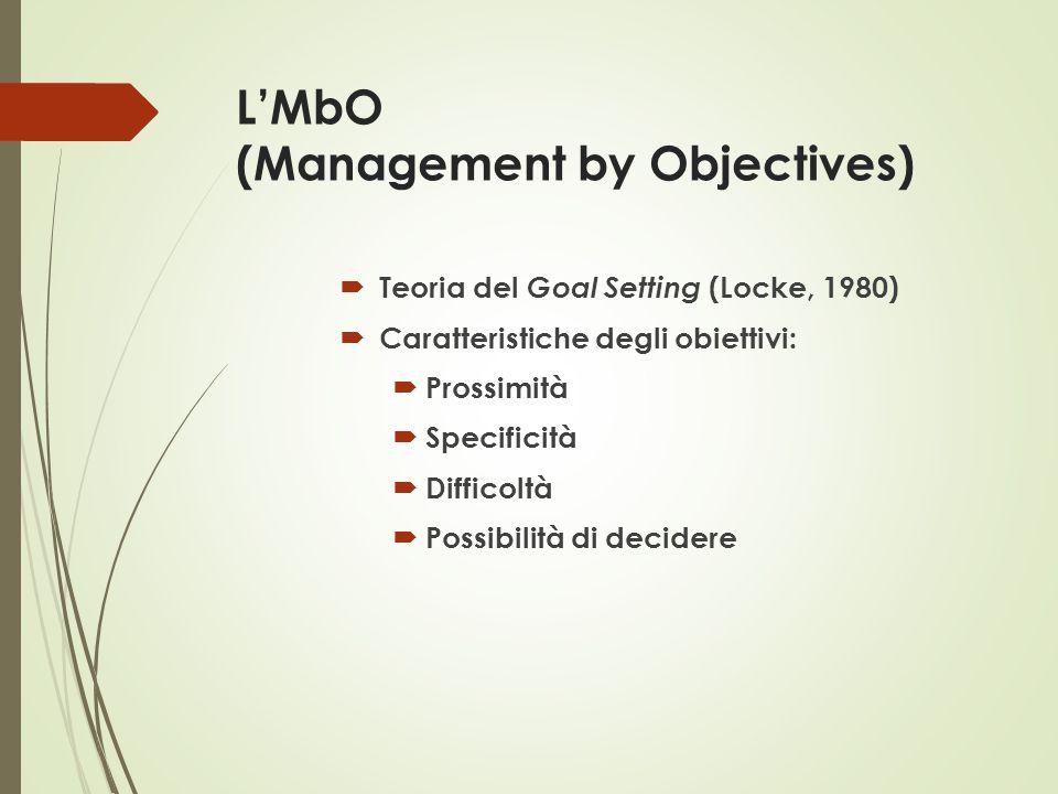L'MbO (Management by Objectives)  Teoria del Goal Setting (Locke, 1980)  Caratteristiche degli obiettivi:  Prossimità  Specificità  Difficoltà 