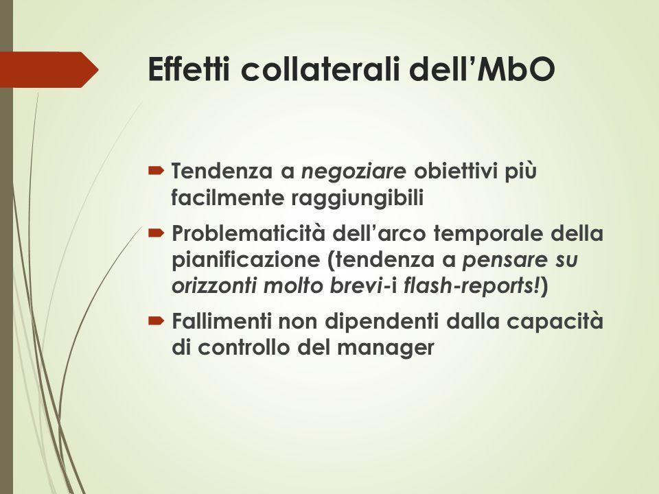 Effetti collaterali dell'MbO  Tendenza a negoziare obiettivi più facilmente raggiungibili  Problematicità dell'arco temporale della pianificazione (