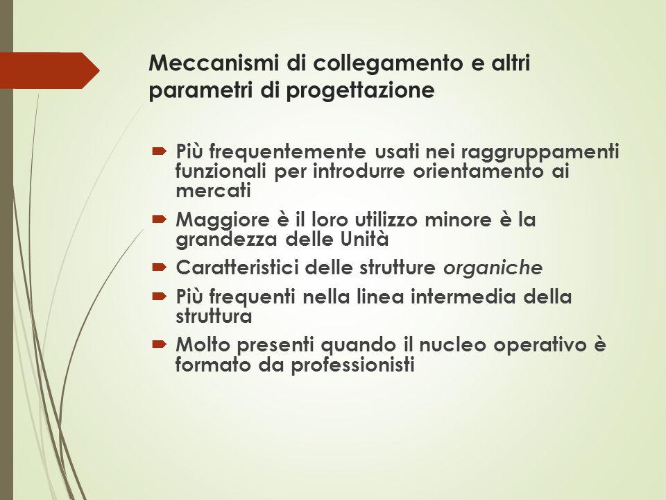 Meccanismi di collegamento e altri parametri di progettazione  Più frequentemente usati nei raggruppamenti funzionali per introdurre orientamento ai