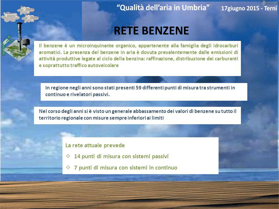 RETE BENZENE Il benzene è un microinquinante organico, appartenente alla famiglia degli idrocarburi aromatici.