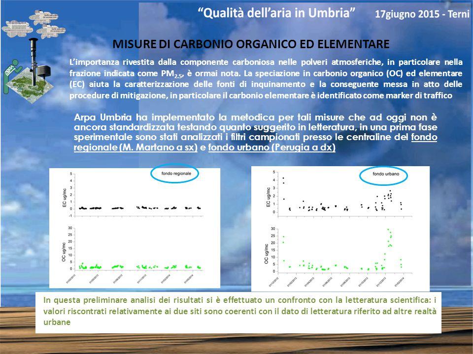 MISURE DI CARBONIO ORGANICO ED ELEMENTARE L'importanza rivestita dalla componente carboniosa nelle polveri atmosferiche, in particolare nella frazione indicata come PM 2.5, è ormai nota.