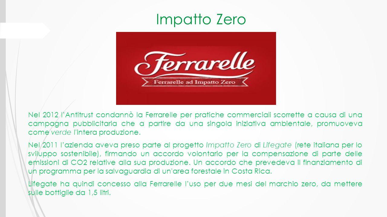 Impatto Zero Nel 2012 l'Antitrust condannò la Ferrarelle per pratiche commerciali scorrette a causa di una campagna pubblicitaria che a partire da una