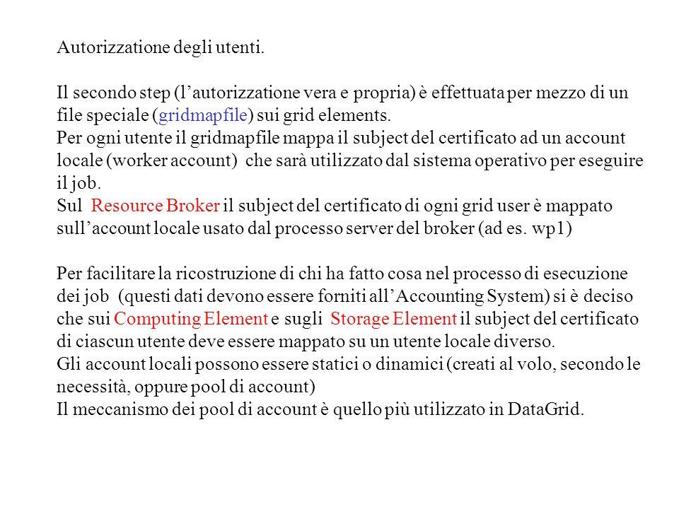 Esempio di gridmapfile ###### ## InfnGrid Testbed1 users (experiment-independent people) ###### /C=IT/O=INFN/L=Torino/CN=Andrea Guarise/Email=Andrea.Guarise@to.infn.it user01 /C=IT/O=INFN/L=Milano/CN=Francesco Prelz/Email=francesco.prelz@mi.infn.it user03 /C=IT/O=INFN/L=CNAF/CN=Francesco Giacomini/Email=Francesco.Giacomini@cnaf.infn.it user04 /C=IT/O=INFN/L=Padova/CN=Massimo Sgaravatto/Email=massimo.sgaravatto@pd.infn.it user05 /C=IT/O=INFN/L=Catania/CN=Carlo Rocca/Email=Carlo.Rocca@ct.infn.it user06 ##### ## ALICE Testbed1 users ##### O=dutchgrid/O=users/O=nikhef/CN=Michiel Botje user32 /C=FR/O=CNRS/OU=SUBATECH/CN=Yves Schutz/Email=schutz@in2p3.fr user33 /O=Grid/O=CERN/OU=cern.ch/CN=Federico Carminati user36 /O=Grid/O=CERN/OU=cern.ch/CN=Predrag Buncic user37 /C=IT/O=INFN/L=Catania/CN=Roberto Barbera/Email=roberto.barbera@ct.infn.it user38 /C=IT/O=INFN/OU=Personal Certificate/L=Torino/CN=Chiara \ Oppedisano/Email=Chiara.Oppedisano@to.infn.it user40 /C=IT/O=INFN/OU=Personal Certificate/L=Bari/CN=Domenico Di Bari \ /Email=domenico.dibari@ba.infn.it user41 /C=IT/O=INFN/L=Torino/CN=Piergiorgio Cerello/Email=Piergiorgio.Cerello@to.infn.it user42