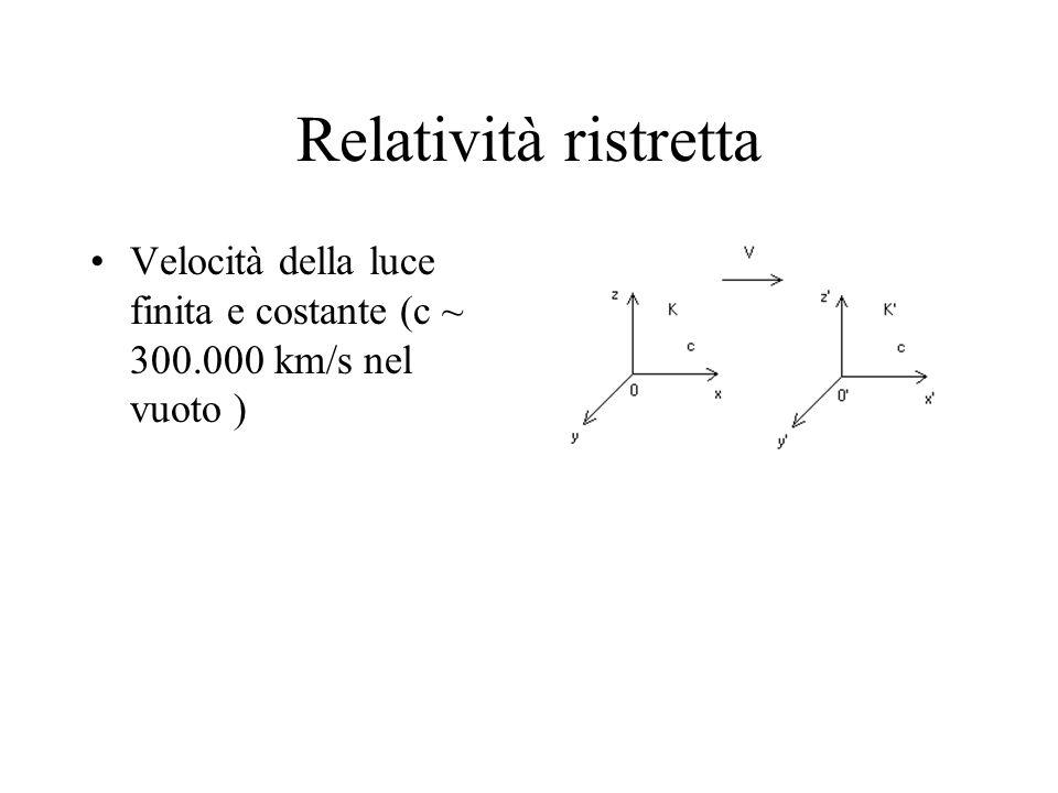 Relatività ristretta Velocità della luce finita e costante (c ~ 300.000 km/s nel vuoto )