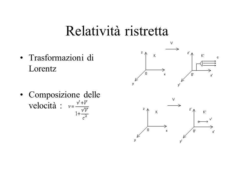 Relatività ristretta Trasformazioni di Lorentz Composizione delle velocità :
