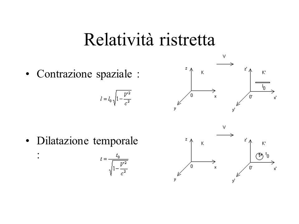 Relatività ristretta Contrazione spaziale : Dilatazione temporale :