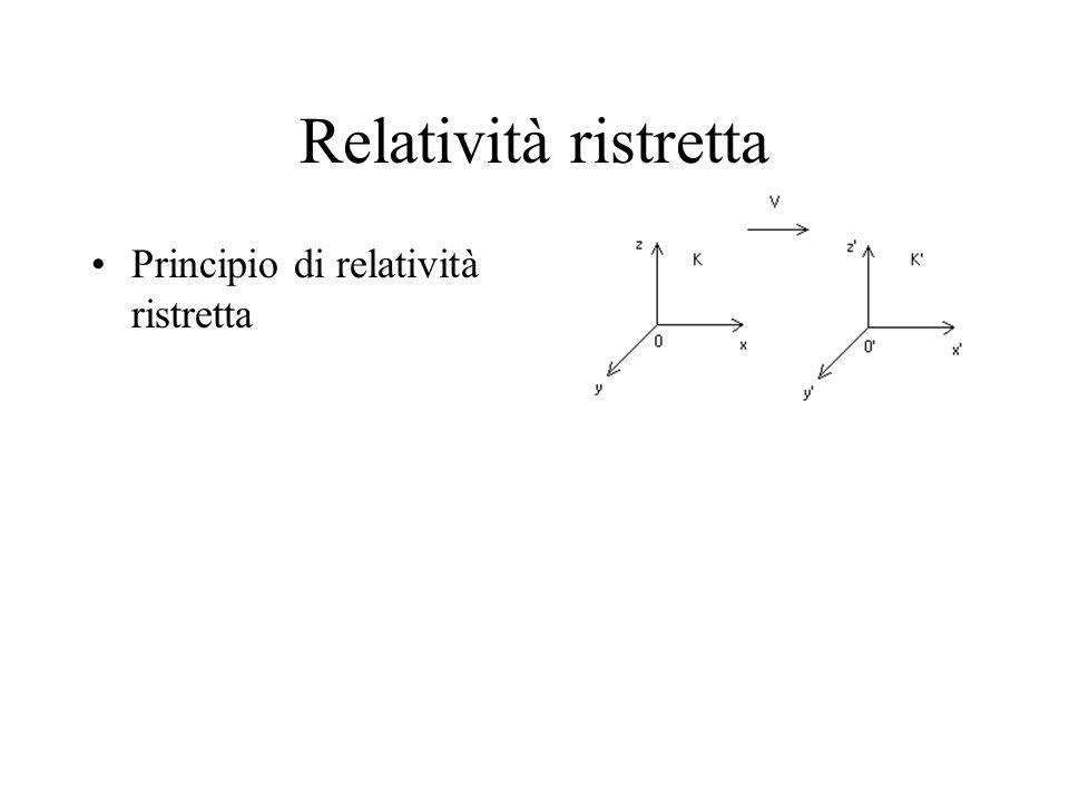 Relatività ristretta Principio di relatività ristretta