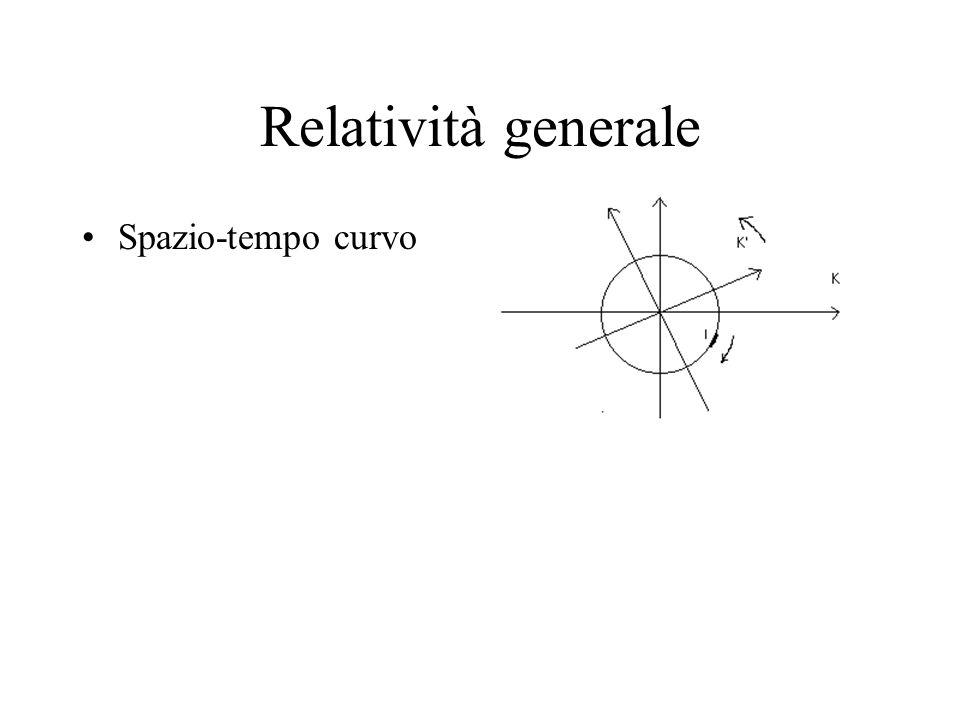 Relatività generale Spazio-tempo curvo