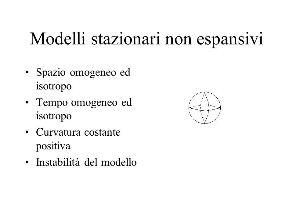 Modelli stazionari non espansivi Spazio omogeneo ed isotropo Tempo omogeneo ed isotropo Curvatura costante positiva Instabilità del modello