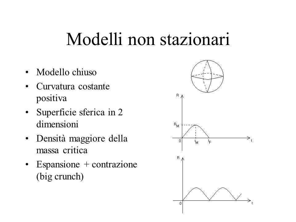 Modelli non stazionari Modello chiuso Curvatura costante positiva Superficie sferica in 2 dimensioni Densità maggiore della massa critica Espansione +