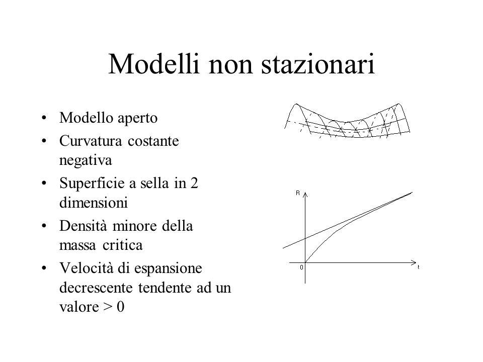 Modelli non stazionari Modello aperto Curvatura costante negativa Superficie a sella in 2 dimensioni Densità minore della massa critica Velocità di es