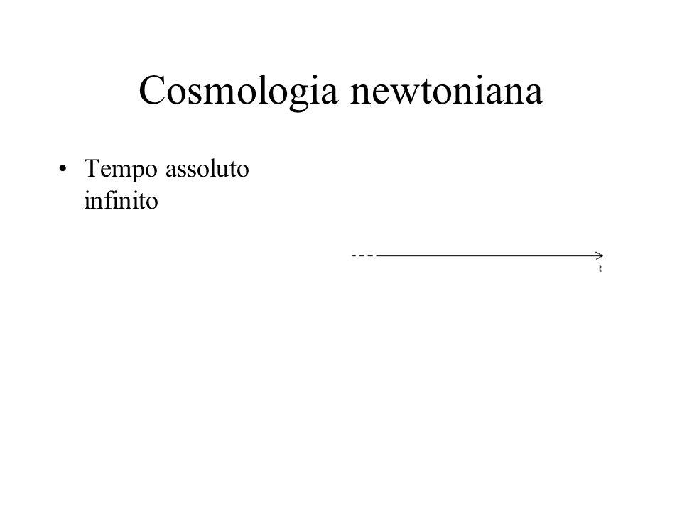 Cosmologia newtoniana Tempo assoluto infinito