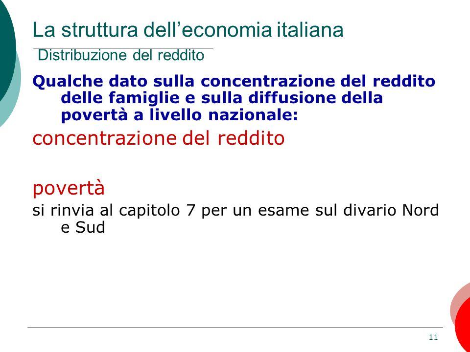 11 Qualche dato sulla concentrazione del reddito delle famiglie e sulla diffusione della povertà a livello nazionale: concentrazione del reddito povertà si rinvia al capitolo 7 per un esame sul divario Nord e Sud La struttura dell'economia italiana Distribuzione del reddito
