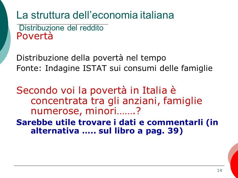 14 Povertà Distribuzione della povertà nel tempo Fonte: Indagine ISTAT sui consumi delle famiglie Secondo voi la povertà in Italia è concentrata tra gli anziani, famiglie numerose, minori……..
