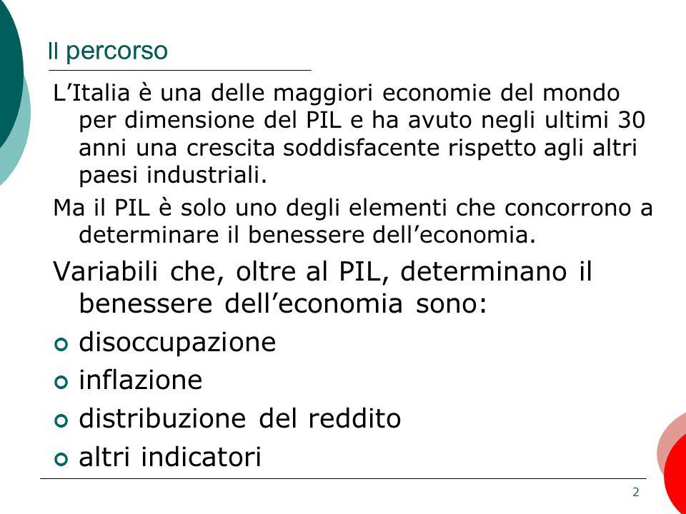 2 Il percorso L'Italia è una delle maggiori economie del mondo per dimensione del PIL e ha avuto negli ultimi 30 anni una crescita soddisfacente rispetto agli altri paesi industriali.