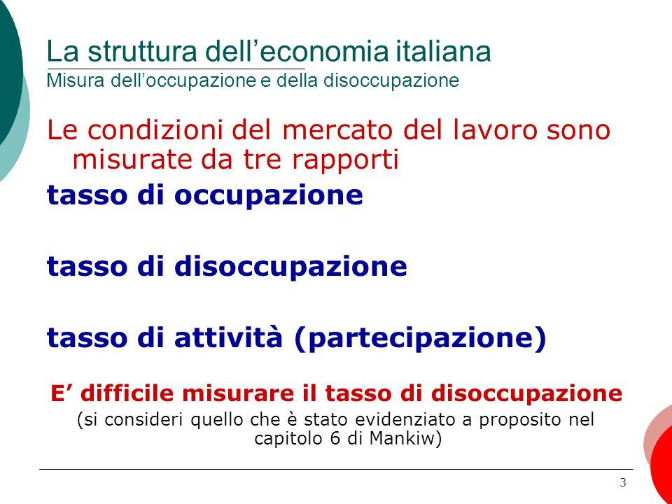 3 La struttura dell'economia italiana Misura dell'occupazione e della disoccupazione Le condizioni del mercato del lavoro sono misurate da tre rapporti tasso di occupazione tasso di disoccupazione tasso di attività (partecipazione) E' difficile misurare il tasso di disoccupazione (si consideri quello che è stato evidenziato a proposito nel capitolo 6 di Mankiw)