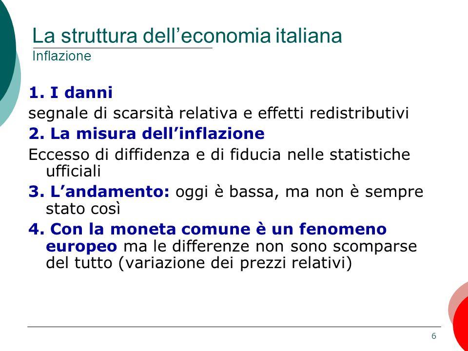 6 La struttura dell'economia italiana Inflazione 1.